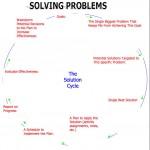Solving Problems part 1